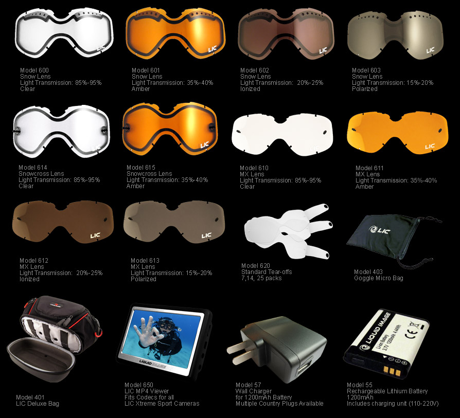 liquid image co summit goggle lense options and accessories